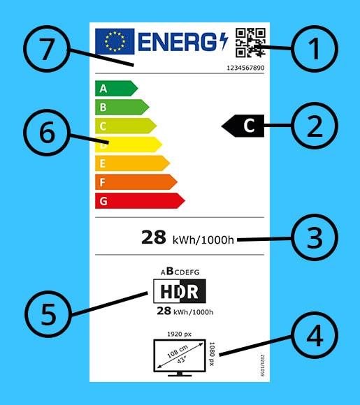 Energielabel für Fernseher, Monitore und Auszeichnungs-Displays