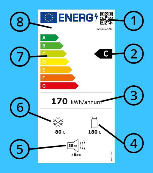 Energielabel für Kühlschränke und Gefrierschränke